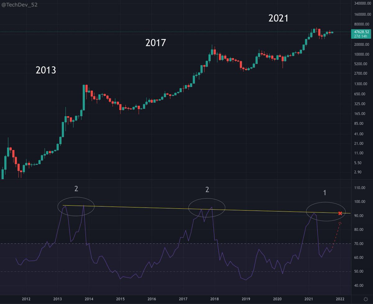 Why Bitcoin Rising Well Beyond $200,000 Or Even $300,000 Seems 'Almost Too Programmed'