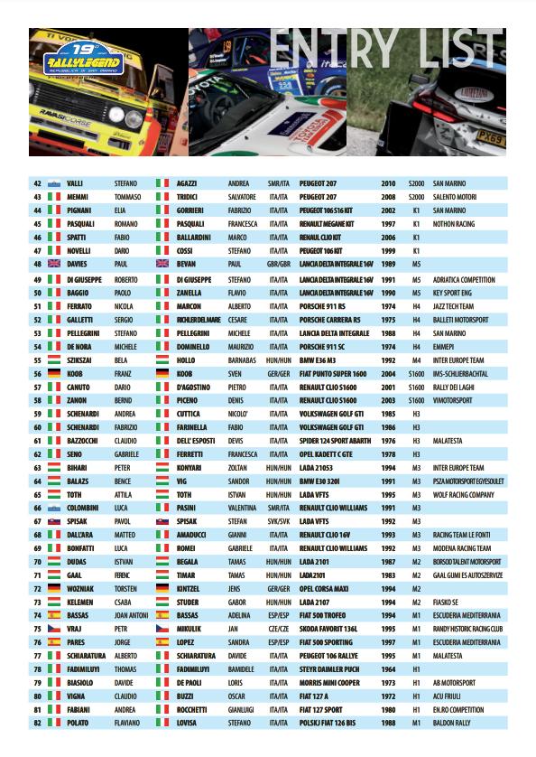19º RallyLegend Repubblica di San Marino [7-10 Octubre] FA2mutoWQAo3rKv?format=png&name=900x900