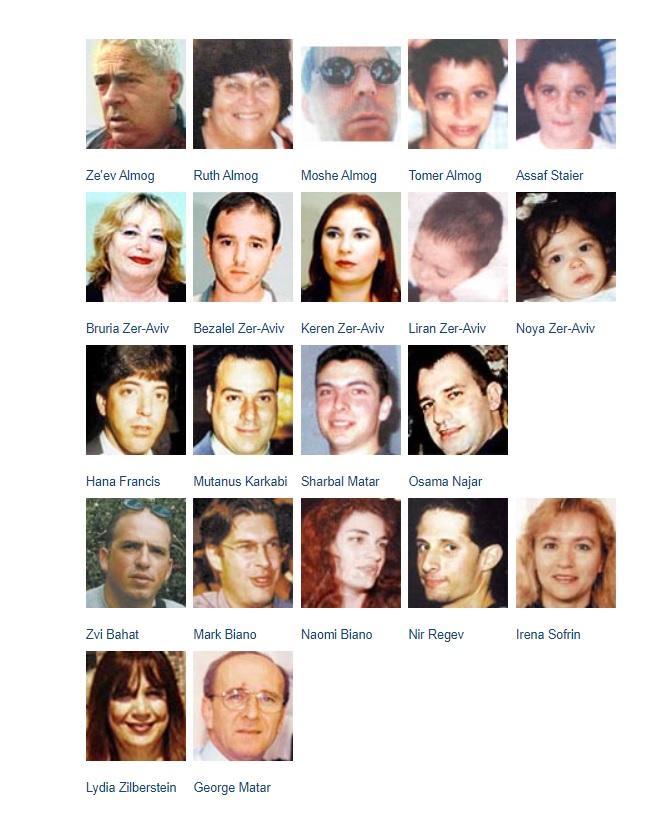 اليوم تحل الذكرى ال18 للتفجير الانتحارى الذي وقع في مطعم مكسيم في مدينة حيفا وأسفر عن مقتل 21 إسرائيليًا…
