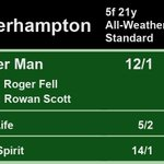 20:00 @WolvesRaces  🥇 Dapper Man 12/1 🥈 Street Life 5/2 🥉 Mick's Spirit 14/1  A Win for @rogerfell22 and @rowan_49  Full Results here: https://t.co/NilOmaB0Fk #HorseRacing #Results