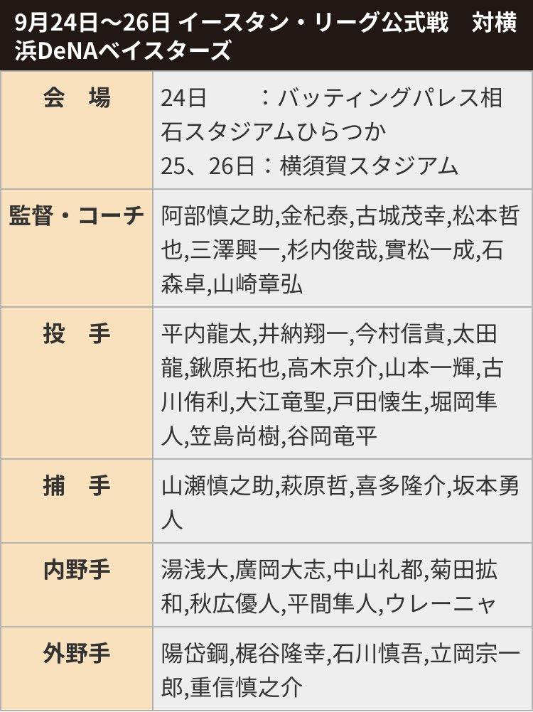 【朗報】梶谷隆幸、実績復帰 #giants https://t.co/DhmgADwV9u