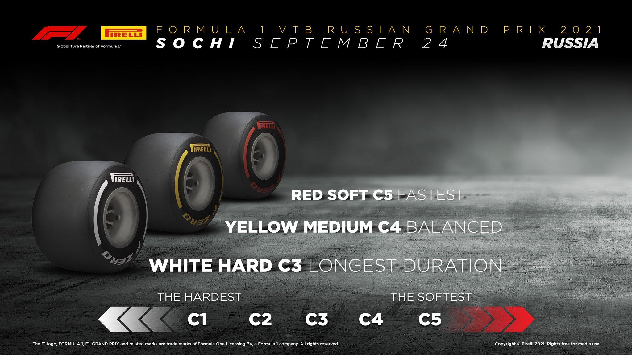 sochi fp1 tyres