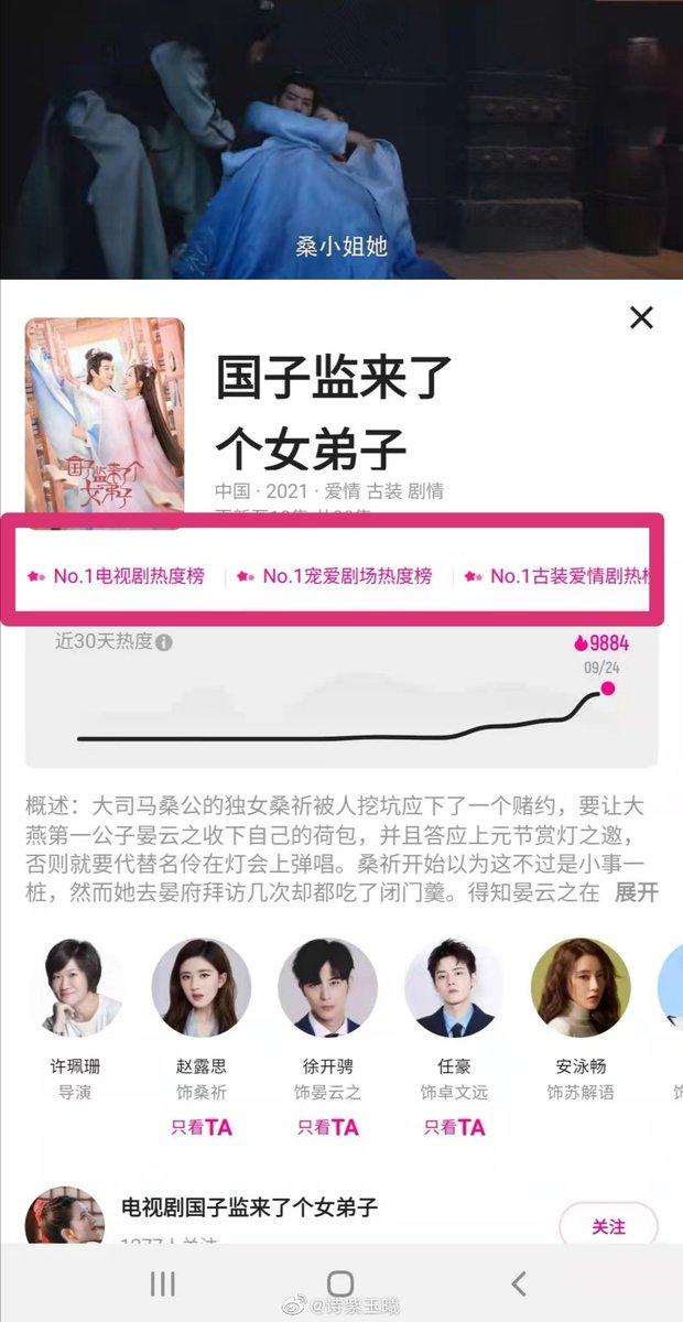 Lusi'nin kampüs dizisi tencent kanalında izlenmesi 2 gün içinde 80 milyona yaklaşmış   diğer kanalların sonuçları çıkmadı ve Youku kanalında en popüler dizi şuan lusi'nin dizisi 🥳💃💜 #国子监来了个女弟子 #zhaolusi  #จ้าวลู่ซือ #赵露思   #ศิษย์สาวป่วนสำนัก