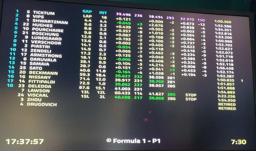 Sprint Race Russia