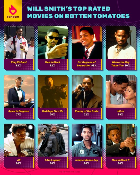 Happy Birthday Will Smith Is your favorite on the list?