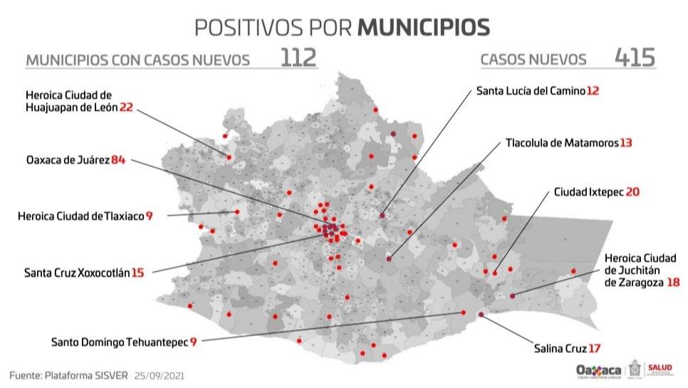 Casos de COVID-19 en Oaxaca vuelven a aumentar en las ultimas 24 horas
