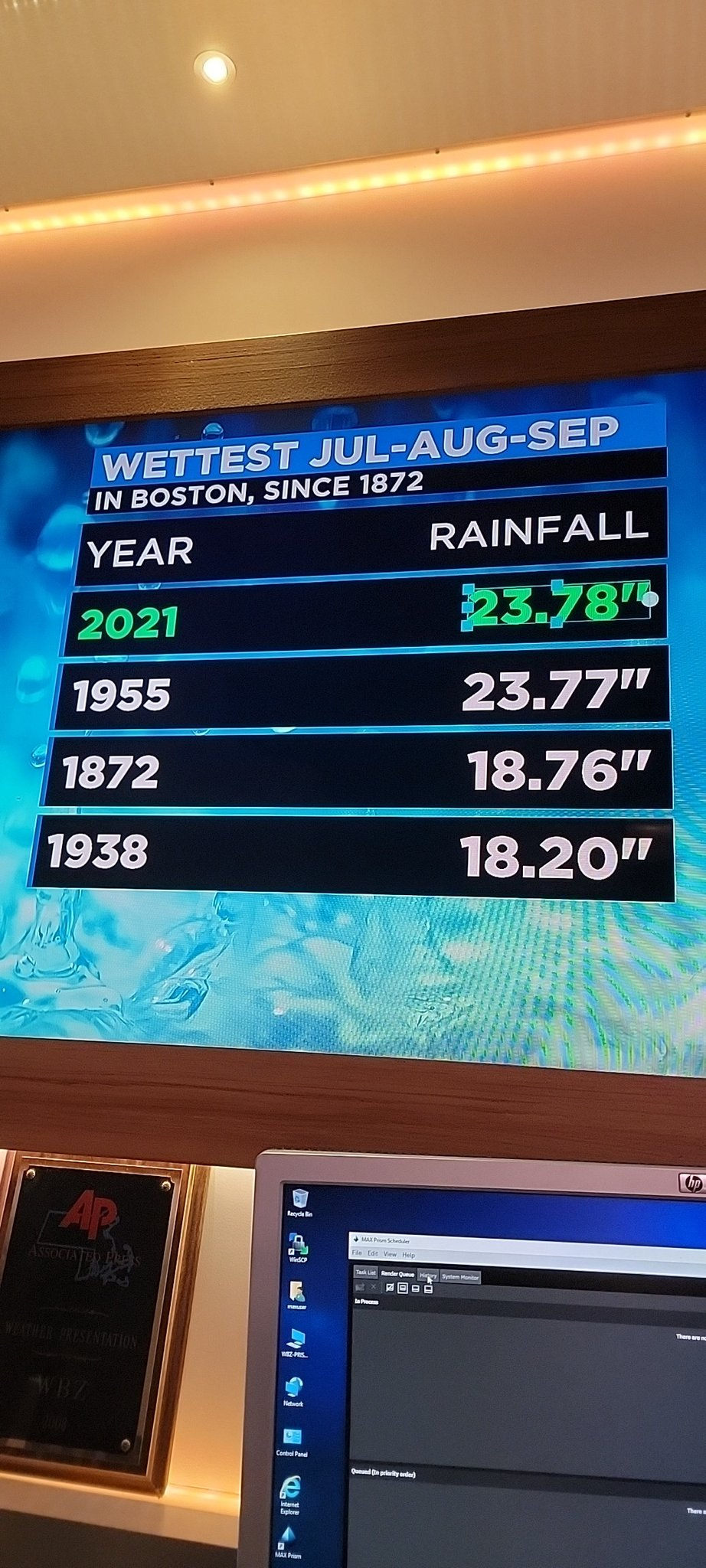 We have now moved into first place for the wettest July through September
