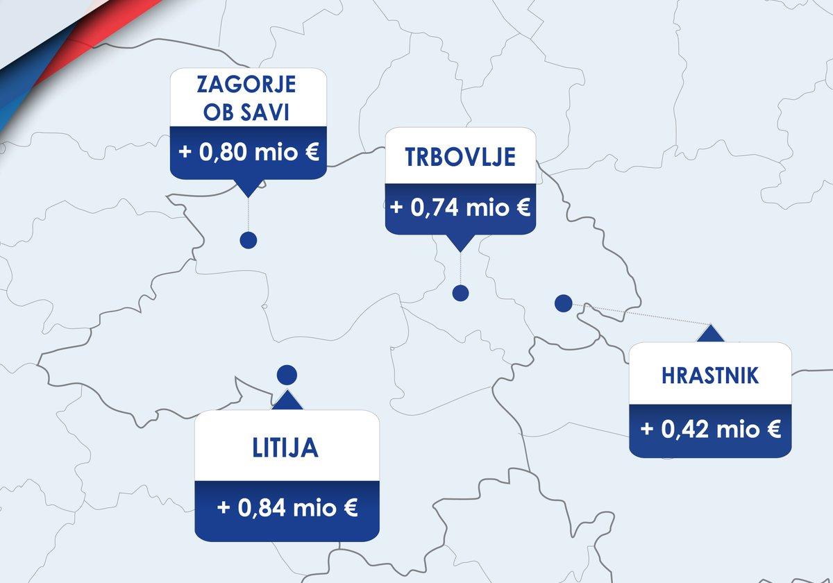 [Obisk Zasavja]  ⬆️ Zasavska regija je v letu 2020 prejela 36,83 milijona evrov dohodnine.