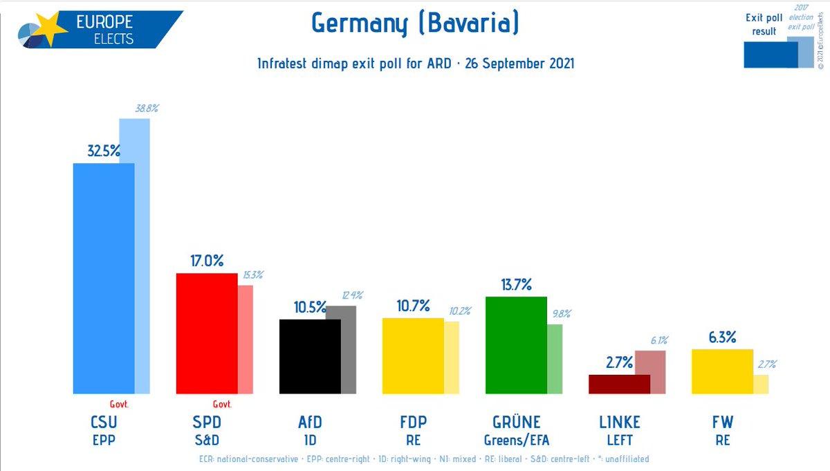 Bavarska. Epicenter evropske normalnosti. Naj še dolgo takšna ostane.