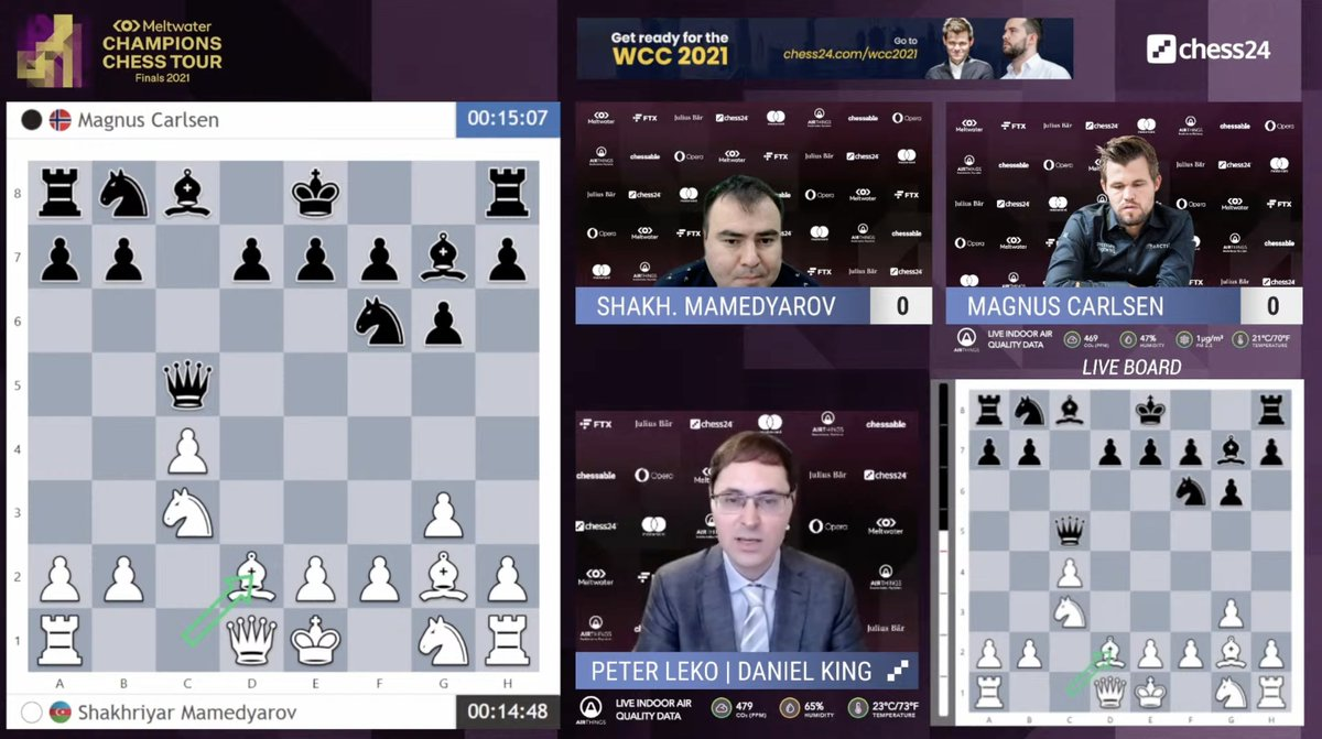 test Twitter Media - Round 2 of the Meltwater Champions Chess Tour Final has begun! https://t.co/N0yWEIrGXY  #ChessChamps #TourFinals2021 https://t.co/Z6e84leMeS