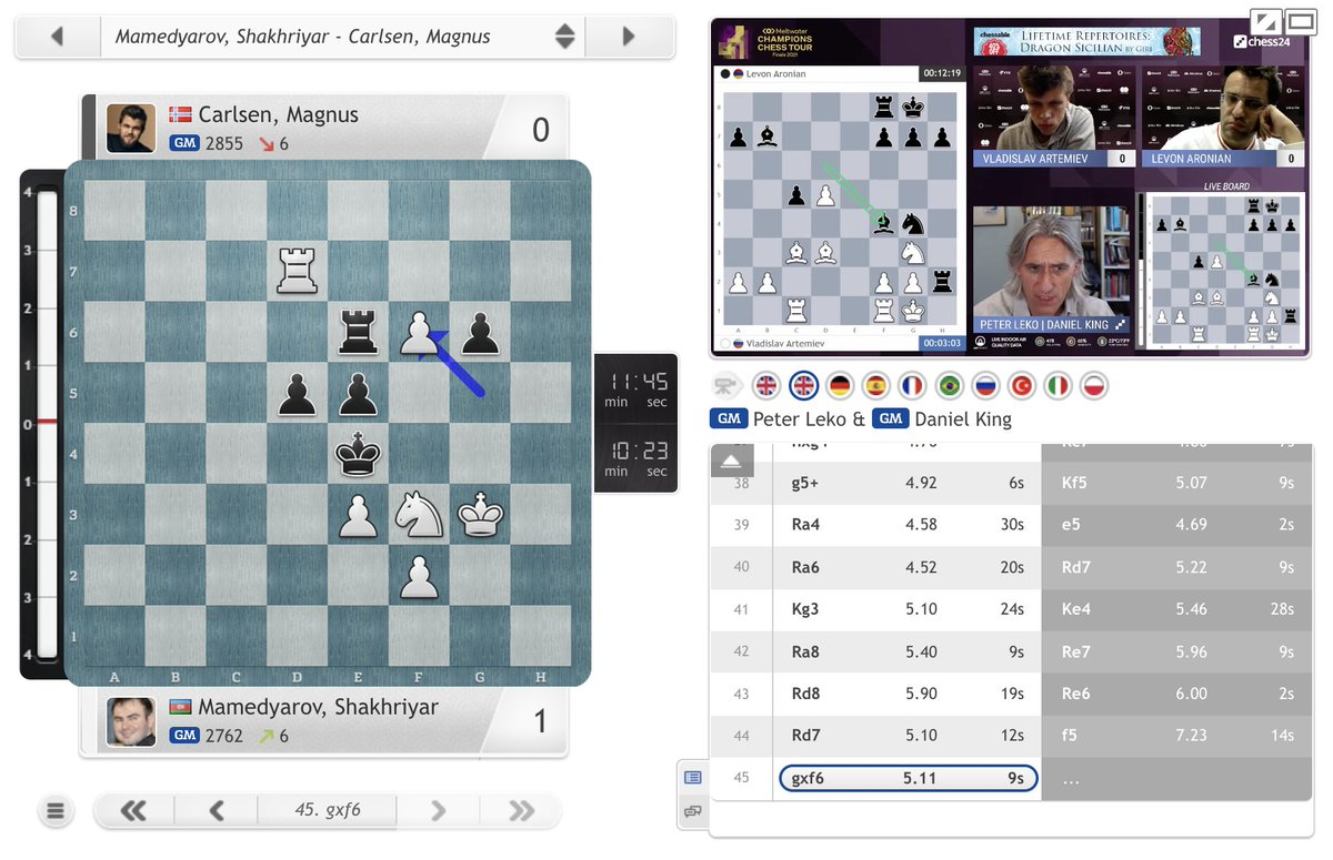 test Twitter Media - A piece is a piece, and Magnus finally throws in the towel! He has 3 games in which to hit back: https://t.co/JGZeCuhH7Z  #c24live #ChessChamps #TourFinals2021 https://t.co/ZIDCKuQLTZ