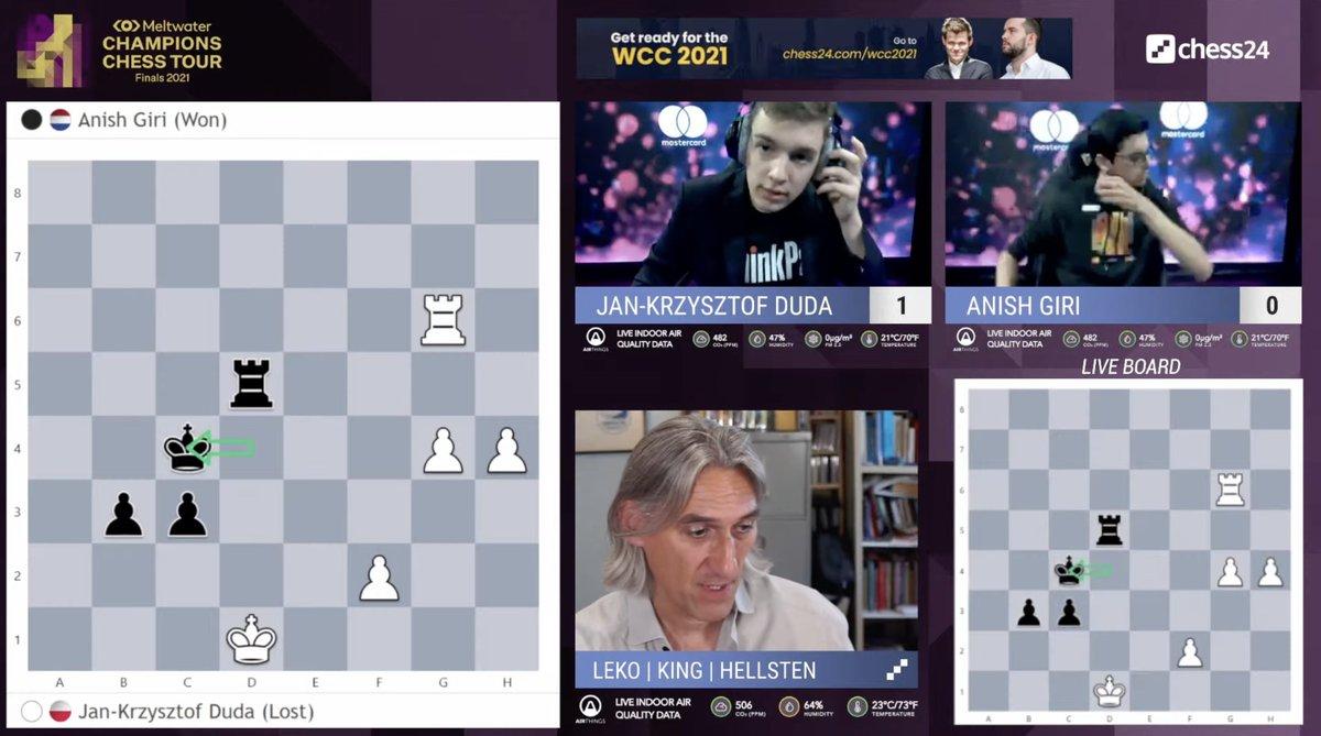 test Twitter Media - Giri joins Carlsen and Artemiev in bouncing back immediately! https://t.co/RK9y0JSS4k  #ChessChamps #TourFinals2021 https://t.co/mWxPLD0QQj
