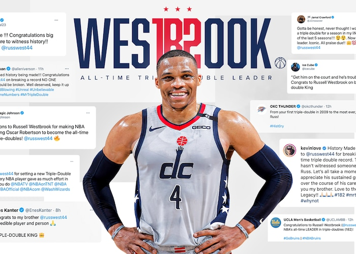 """Russell Westbrook normalized Triple Doubles so much, NBA fans looked at this and thought """"just another one for Russ"""""""