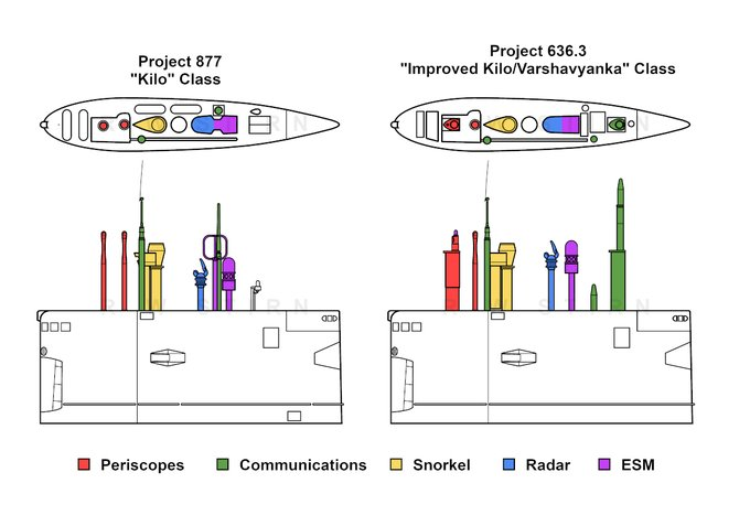 Project 877/636: Kilo class SSK - Page 26 FAOgZBXUcAETpFH?format=jpg&name=small