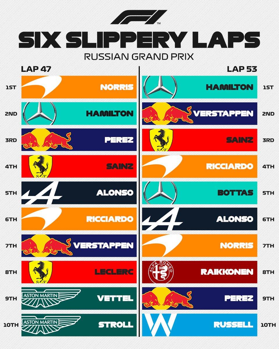 @F1 Twitter Image