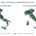 Image for the Tweet beginning: #BollettinoIPER #IVASS Il prezzo medio