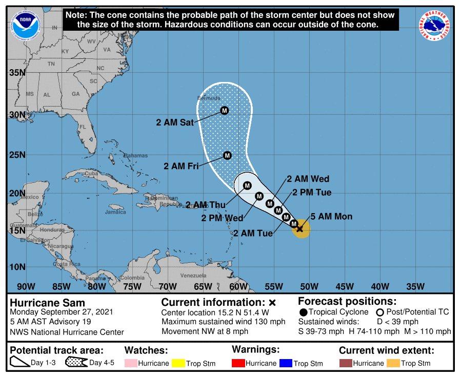 L'ouragan #Sam est actuellement en catégorie 4 avec des vents max > 200km/h. Il se dirige toujours vers le NO, en passant largement à l'est des Antilles. #HurricaneSam