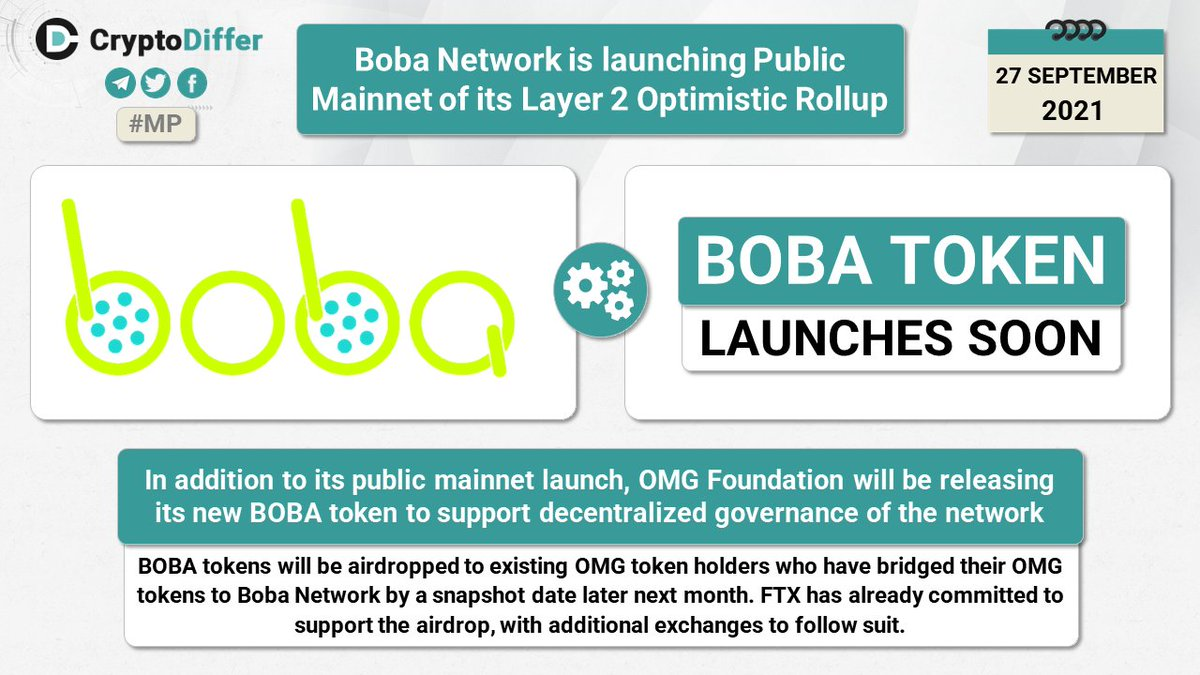 ❗️@BobaNetwork is launching Public Mainnet of its Layer 2 Optimistic Rollup In addition to its public mainnet launch, OMG Foundation will be releasing its new $BOBA token to support decentralized governance of the network. 👉boba.network/public-mainnet/