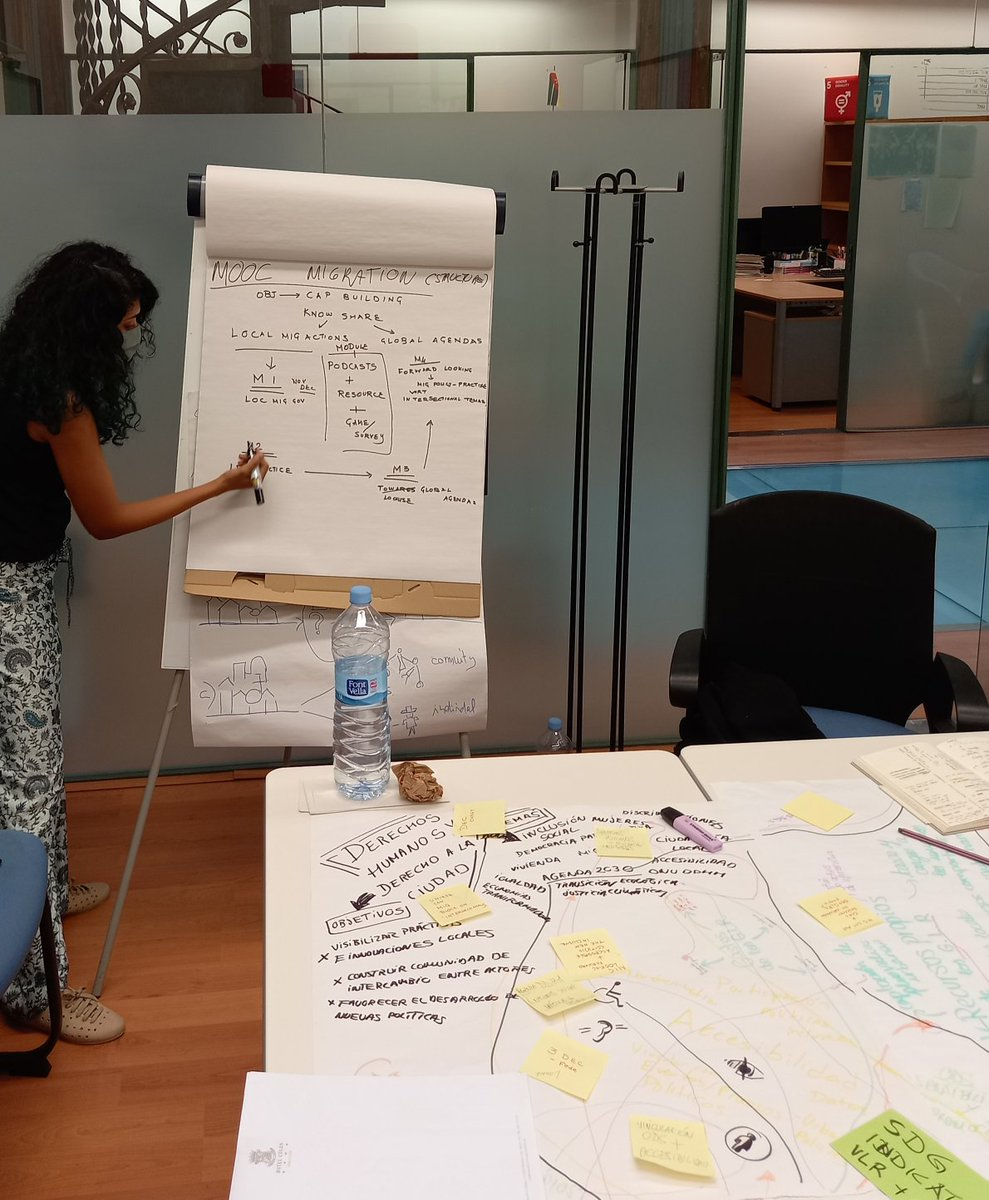 Image for the Tweet beginning: Today we are brainstorming on