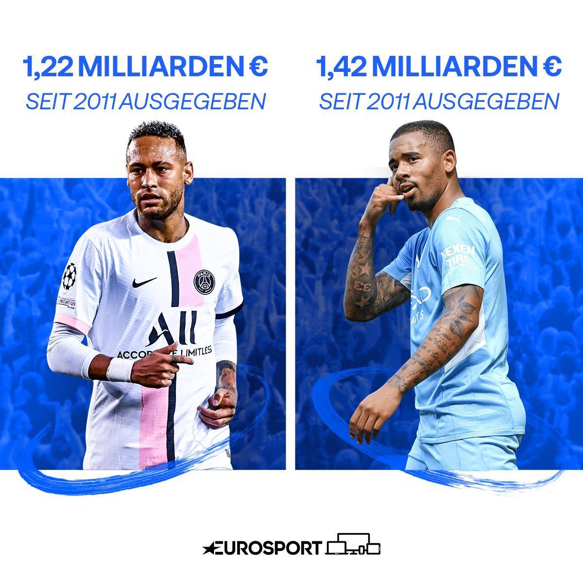 Eurosport DE (@Eurosport_DE)