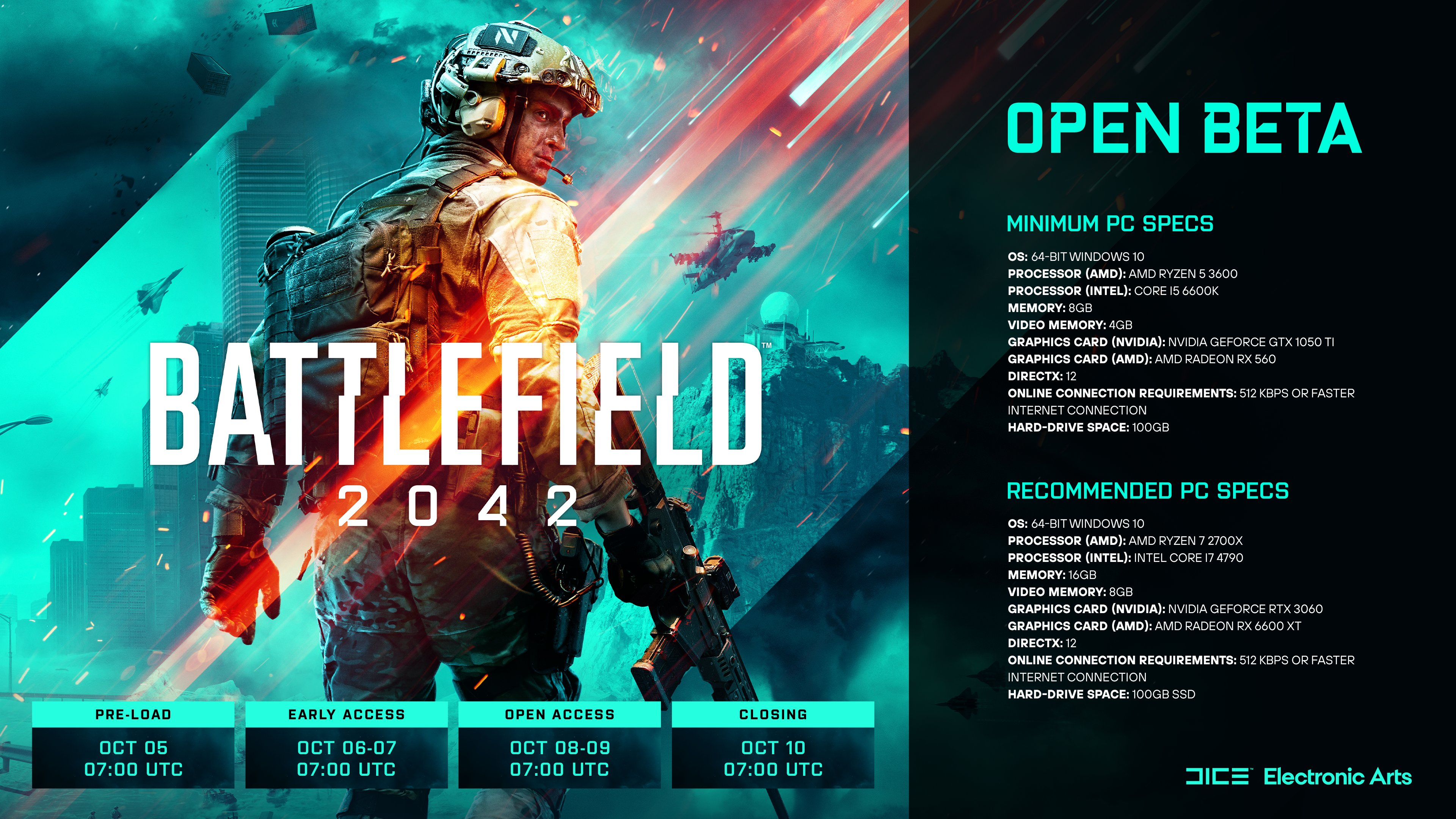 Battlefield 2042 beta PC requirements