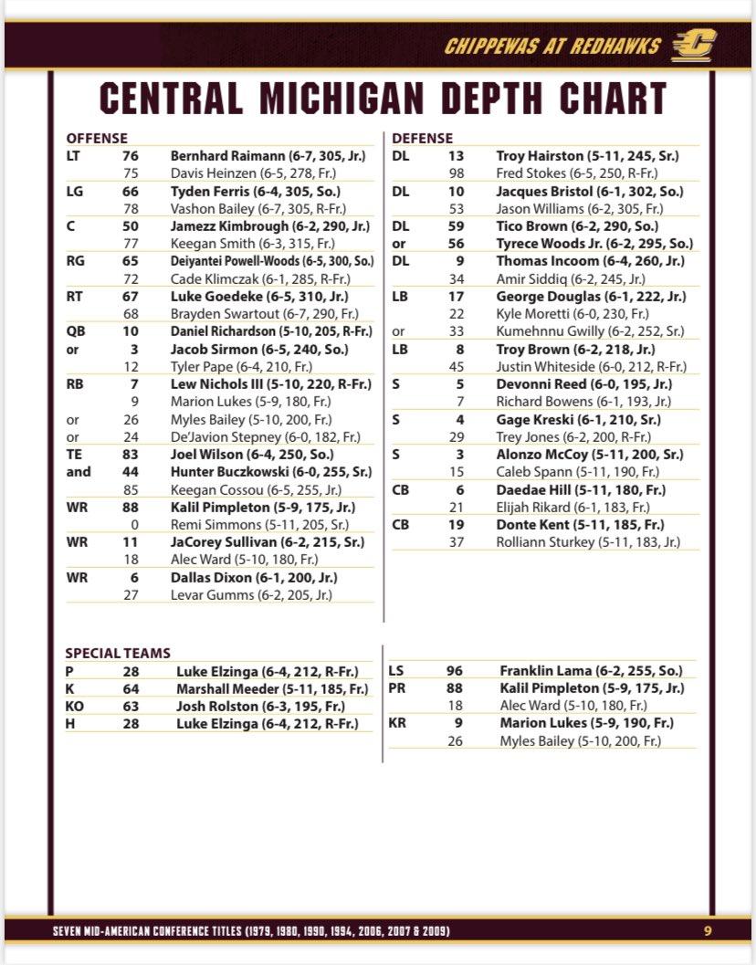 Central Michigan depth chart - QB1 is Daniel Richardson OR Jacob Sirmon