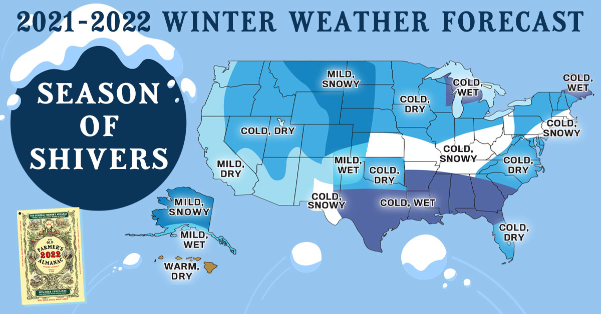 Dating back to 1792, the The Old Farmers' @Almanac has helped folks prepare for winter's worst with its 80% accurate #WeatherForecasts. This #winter, they predict a cold and snowy #SeasonOfShivers. 🌨🥶❄️ Learn more: