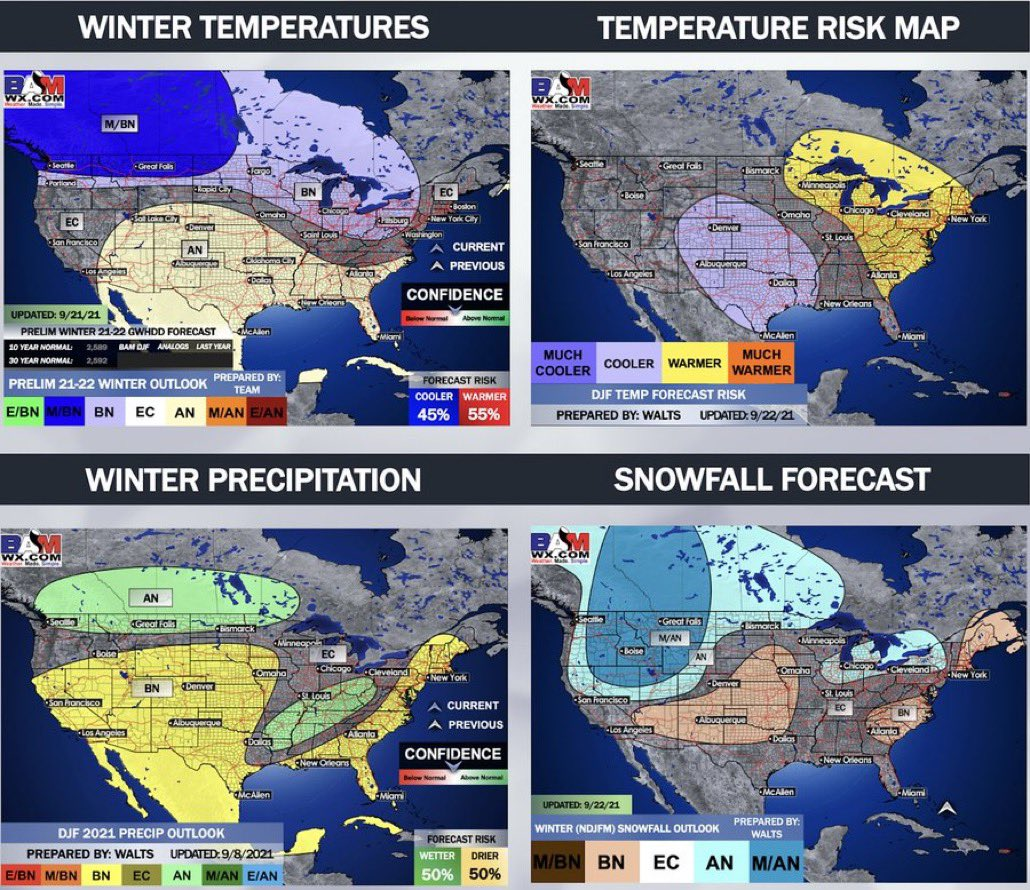 Our latest winter weather outlook is up!  With such volatility expected in the #natgas #energy markets this #winter no better time to get on board w/ our daily commentary & expert video analysis along with our GWHDD emails!  Would love to toss you on a trial! Kirk@bamwx.com