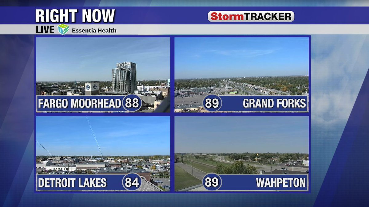 Almost 90° in Grand Forks and Wahpeton on September 28th... the record in Grand Forks for today is 90°, same in Fargo. It's a hot one for September but we'll cool down fast enough after sunset.   #hot #ndwx #mnwx