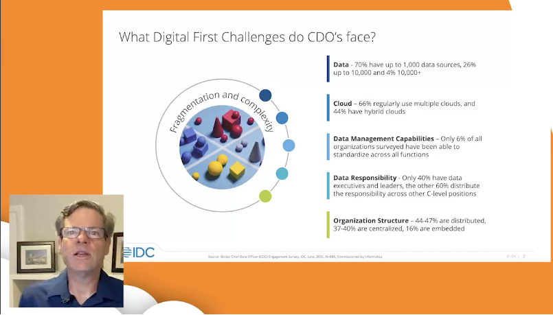 Discussion with @StewartLBond about the challenges #ChiefDataOfficers face - happening now at our #CDO Data Strategy Forum! #INFAlive