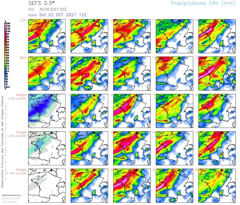 Le week-end s'annonce agité. De fortes pluies sont attendues samedi sur le nord-ouest avec l'équivalent d'un mois de pluie en 24h. Dimanche, des Cévennes au Lyonnais, risque d'un épisode intense avec forte probabilité de cumuls > 60/80 mm, bien + sur les Cévennes (> 150/200 mm).