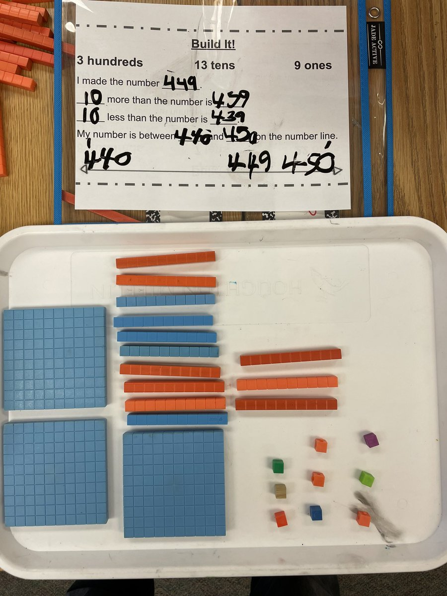 3rd graders worked together to build large numbers <a target='_blank' href='http://twitter.com/APSGifted'>@APSGifted</a> <a target='_blank' href='https://t.co/rooP26ZlEc'>https://t.co/rooP26ZlEc</a>