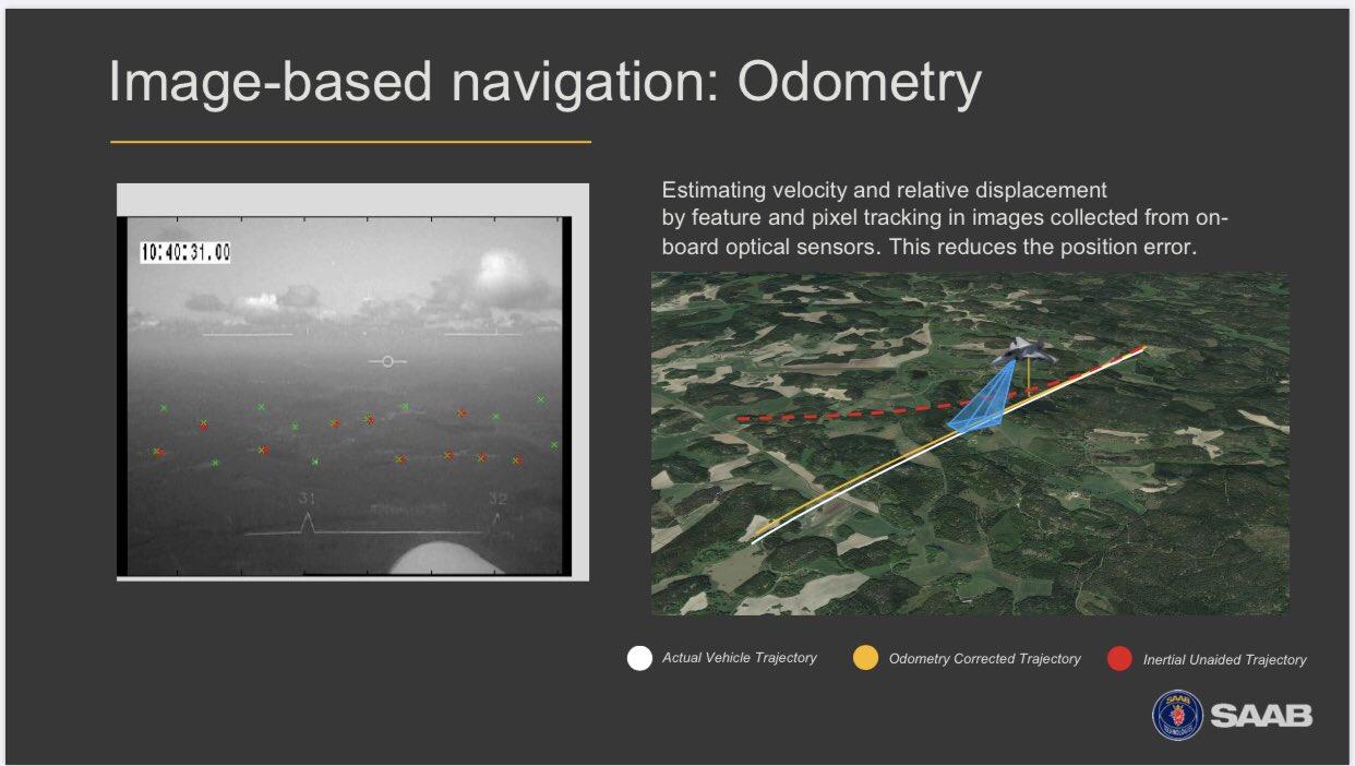 Saab-navigation
