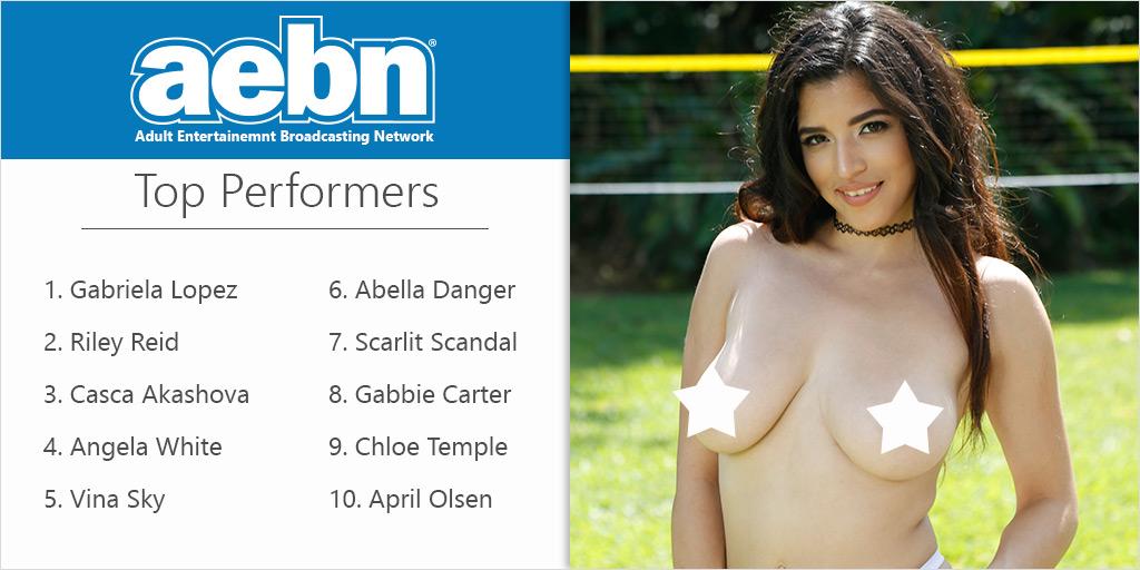 Congrats to all the gals that made the AEBN.com Top 10 this week! @GabrielalopezXX @rileyreidx3 @CAkashova @ANGELAWHITE @VinaSkyy @Abella_Danger @ScarlitScandal @imawful69_ @Senorita_satan_ @aostrapqueen