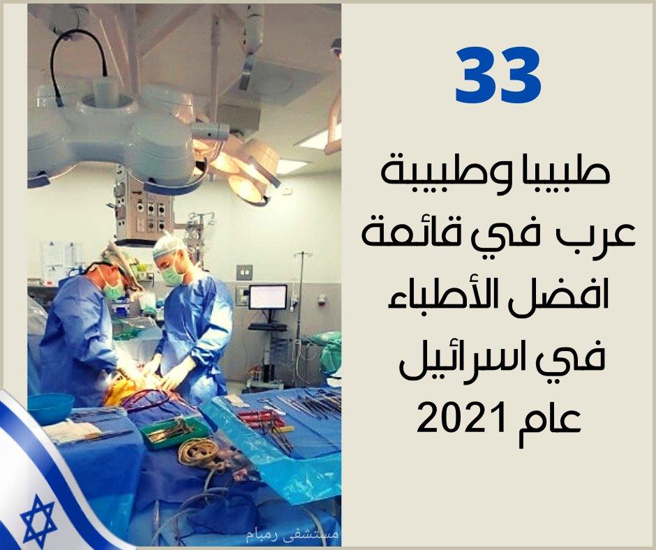 كوكبة من الاطباء العرب في اسرائيل تتألق في قائمة فوربس بنسختها العبرية ووصفت