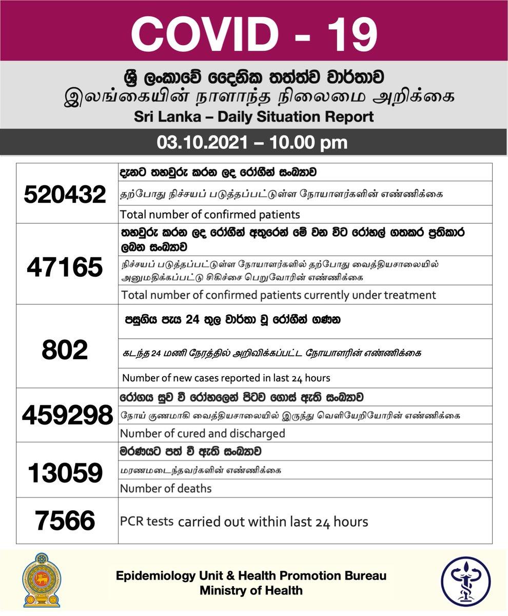 Health Promotion Bureau   Sri Lanka HPBSriLanka   Twitter