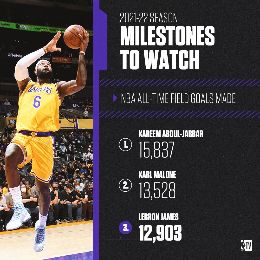 LeBron is on pace to break more records this season 👀