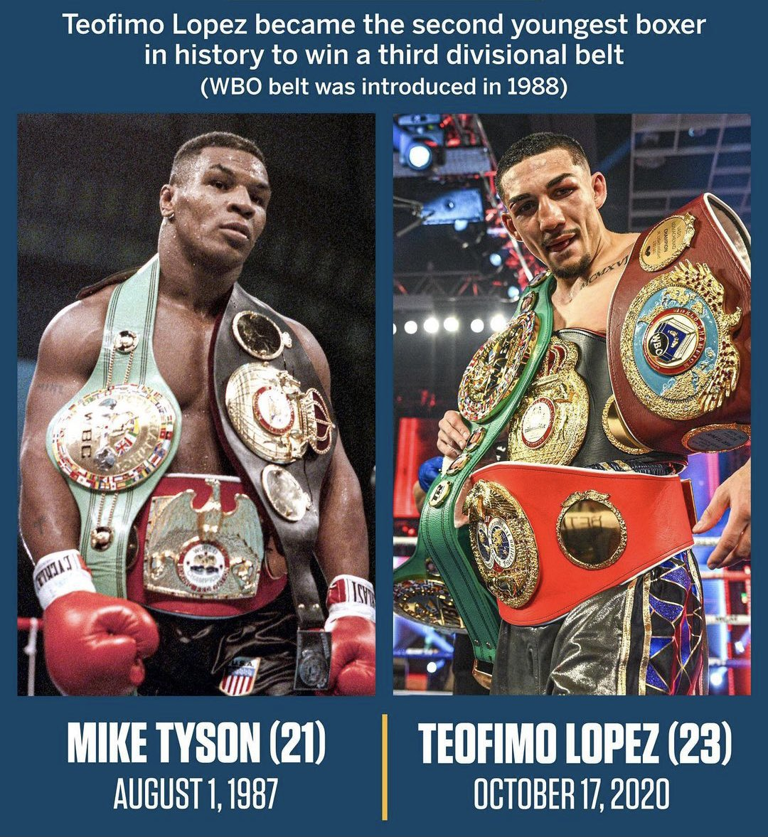 With his win over Lomachenko last year, Teofimo Lopez became the second youngest three-belt champion in boxing history.