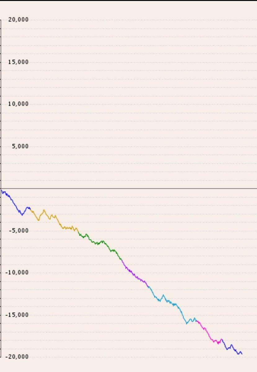 test ツイッターメディア - 最近やたらと貯金箱グラフ見つける事多くてフフッてなる ちな2枚目は忍魂暁 https://t.co/PntdgAiDQa