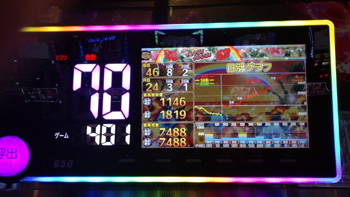 test ツイッターメディア - #ビックつばめ高崎店  ビック中のスイカ確率 パネルフラッシュ確率 バケのスイカフラッシュ振分け レインボーフラッシュも見れた 設定6 ぽかった 番長3も良いけどハナハナも楽しい https://t.co/eKTvb49fPq