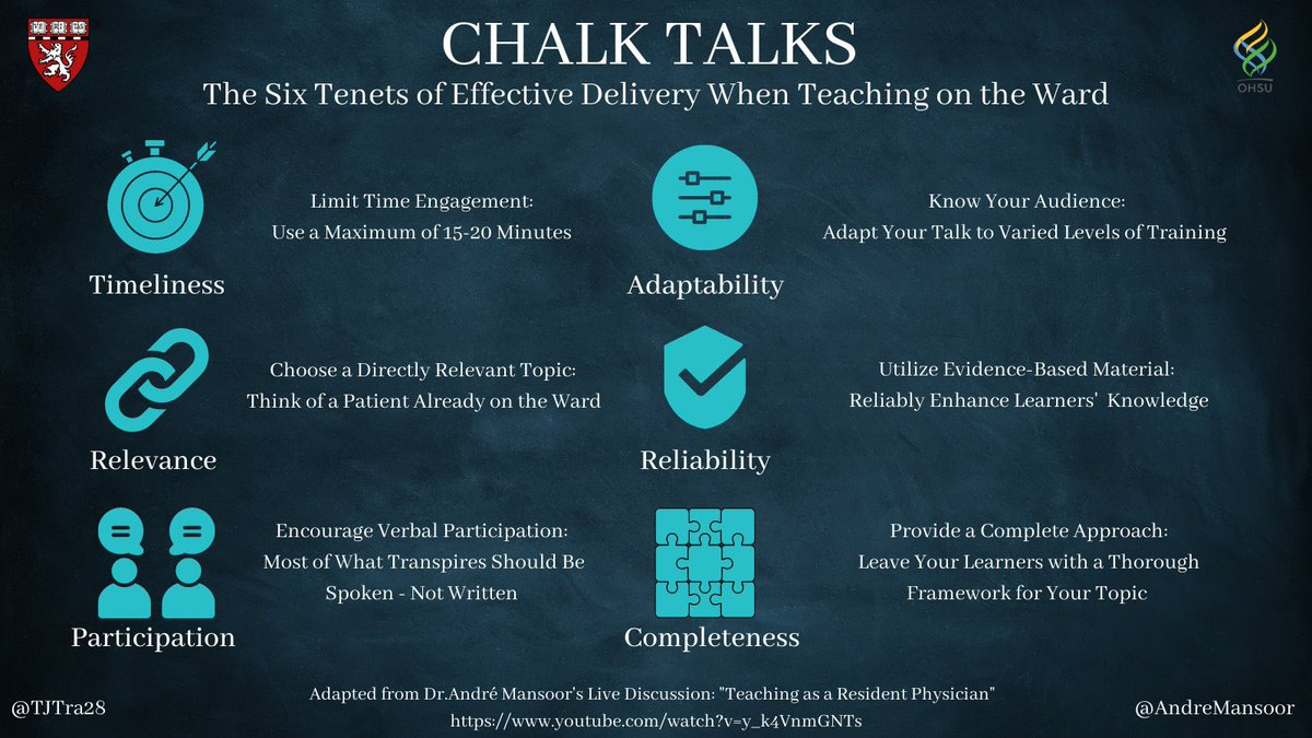 """Reminds me of one of our central tenets to chalk talks but can applied to any effective presentation. """"Most of what transpires should be spoken - not written"""" -@AndreMansoor #MedEd"""