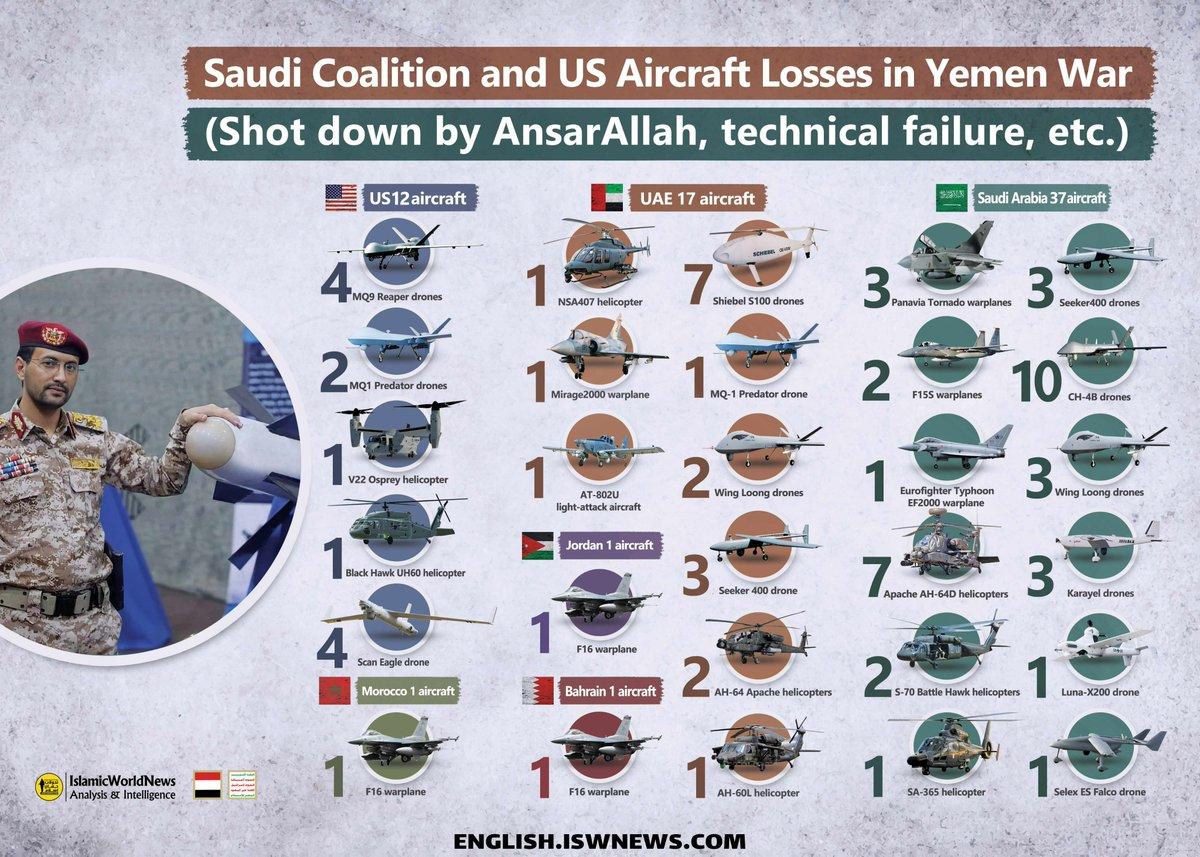Yemeni Conflict: News #3 - Page 16 FBAz8tAVgAIJhSV?format=jpg&name=medium
