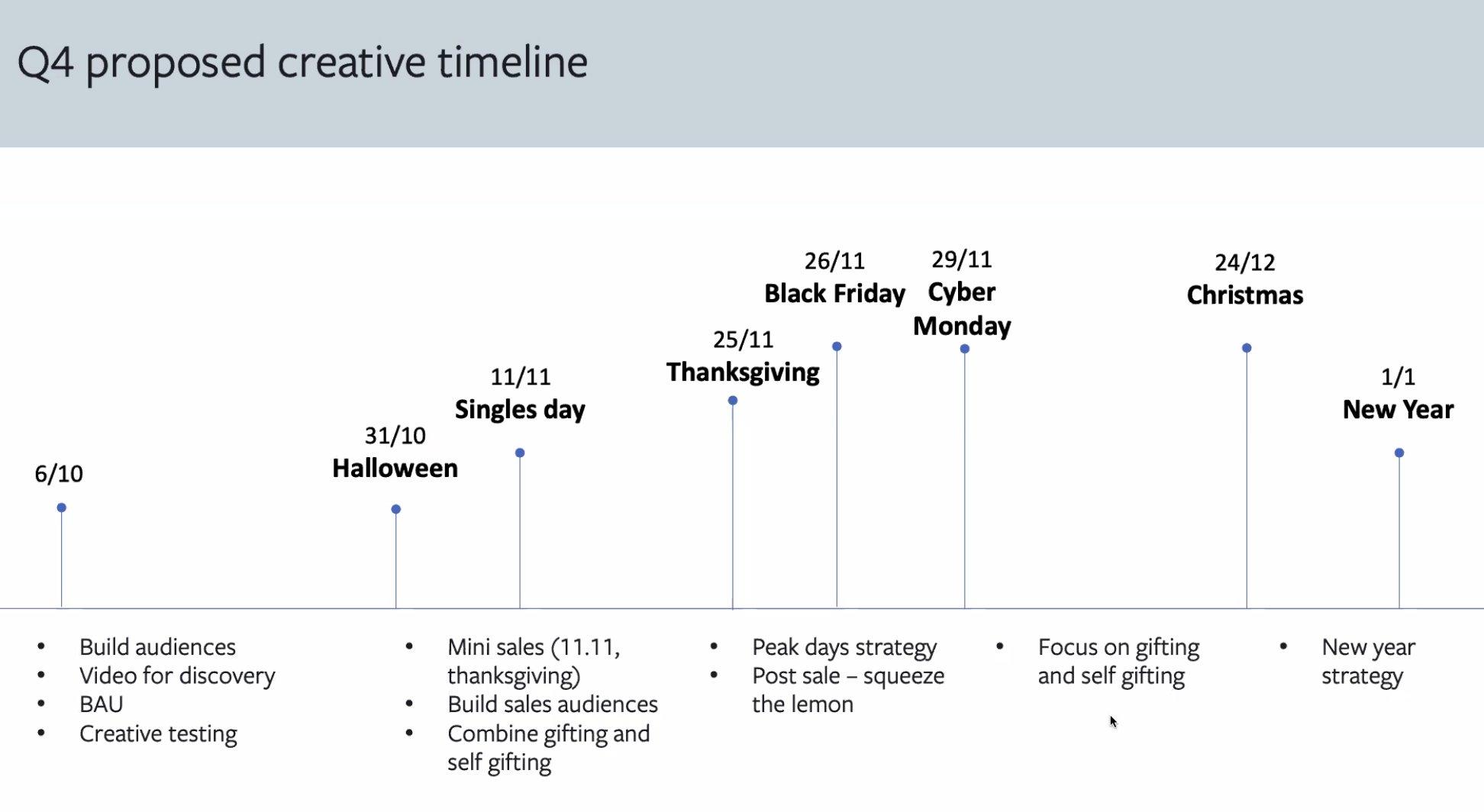 Facebook Q4 proposed creative timeline