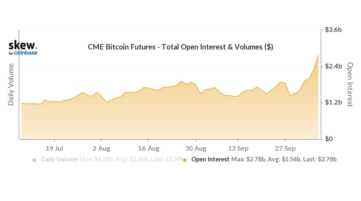 Bitcoin tiep theo la gi