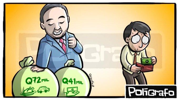 El Ministro de Energía y Minas, gana en un mes lo que tres guatemaltecos con salario mínimo recibirían en un año.