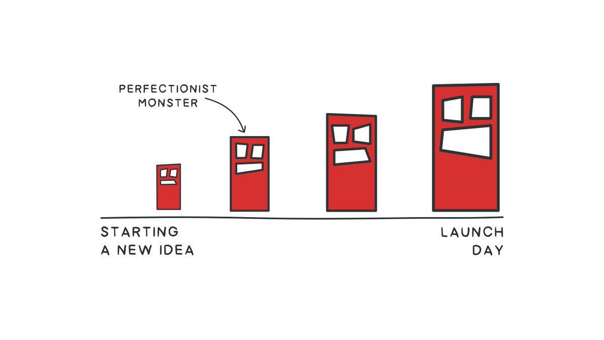 Perfectionism goes bonkers on launch day.