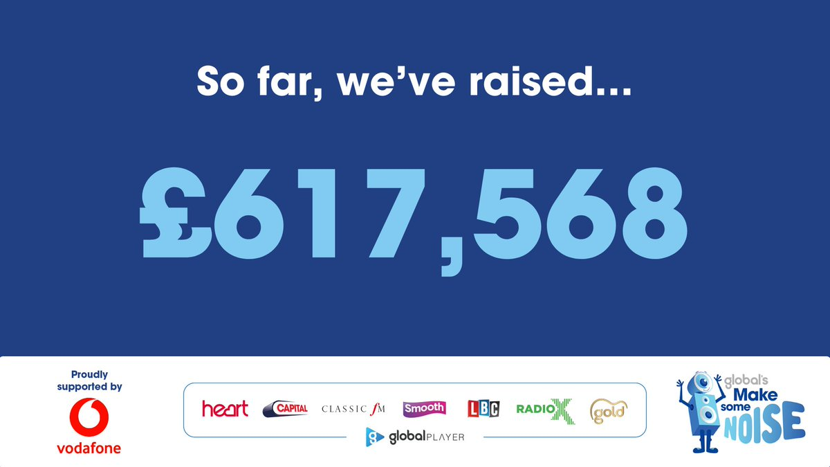 @makenoise @global @stanneshostel @YPFmidlands A new total, thanks to your donations 🙌 You can find out more at @makenoise #MakeNoiseDay #CapitalReports
