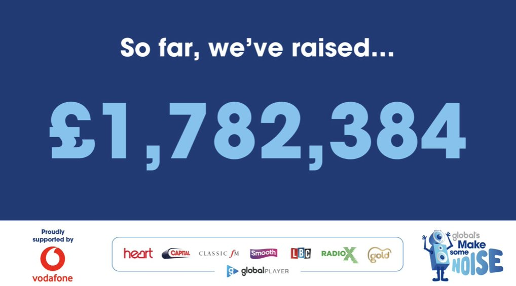and the total just keeps going 🆙 over £1.7 million raised for @makenoise and counting... incredible!! 😍 #MakeSomeNoise