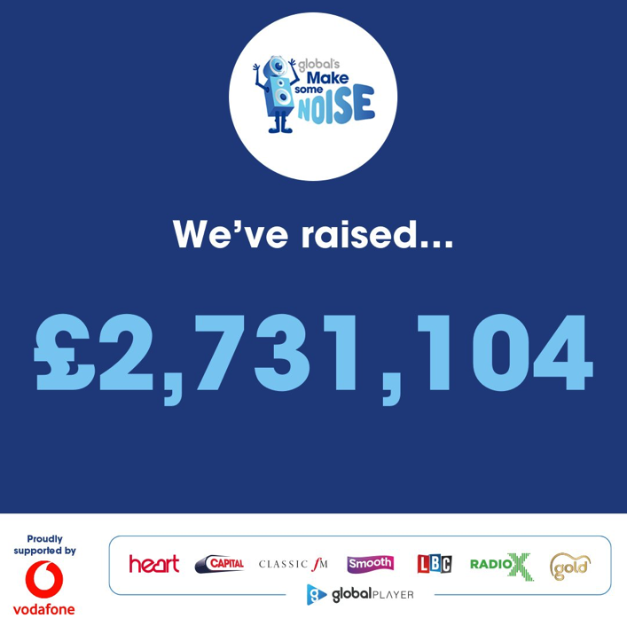Unreal! What a day and an incredible amount raised for @makenoise - all because of YOU 💙 Thank you 🌟
