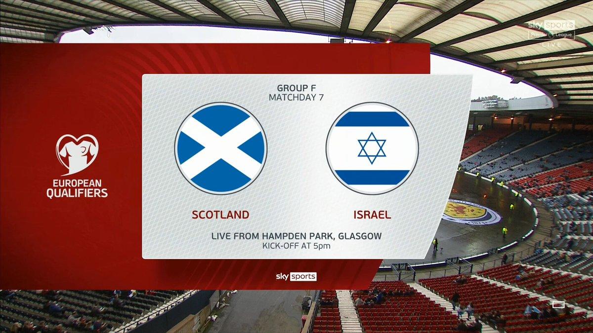 Full match: Scotland vs Israel